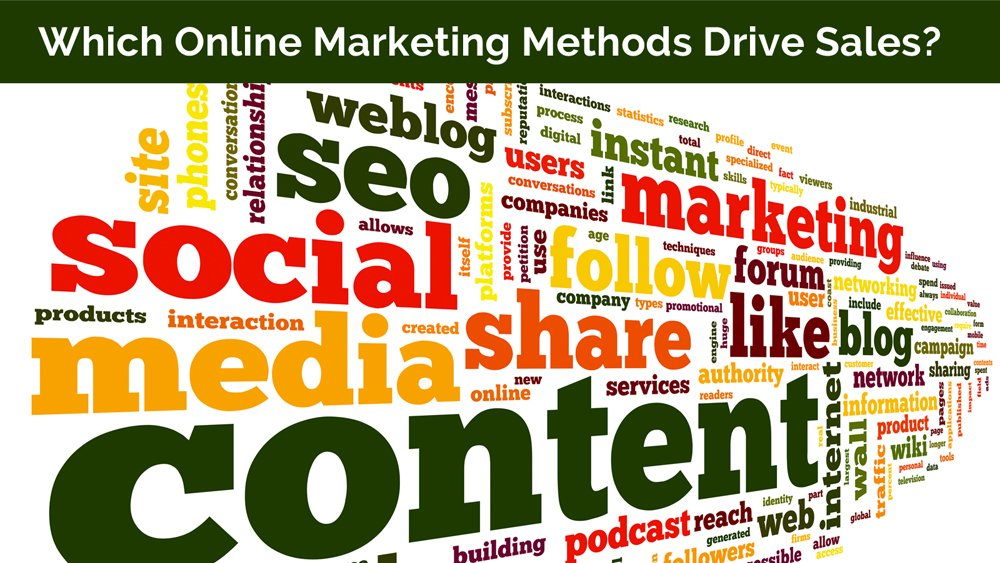 Which online marketing methods drives the most buyers?? Choose the best one for maximum results.