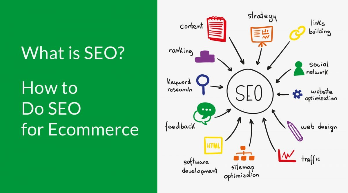 What is SEO? How to Do SEO for Ecommerce | Redline Minds