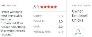 Clutch 5 star review for Redline Minds from Kettlebellchicks.com